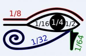 окото на хор в математиката